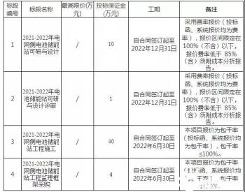 招标 | 南方电网调峰调频发电有限公司2021-2022年电网侧电池储能站招标公告