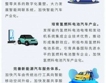 """浙江<em>新能源汽车产业</em>""""十四五""""目标:产量60万辆 氢能汽车整车产业化"""