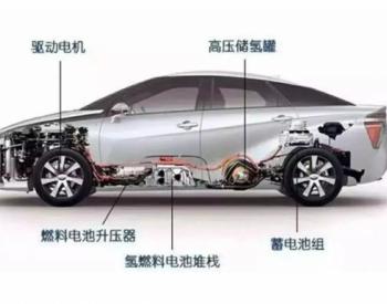电动化路线中,欧、美、中国都偏向于电动化,唯独<em>丰田</em>特立独行