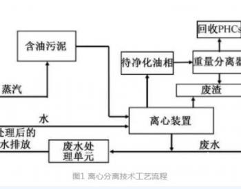 含油<em>污泥处理</em>技术:预处理、油品分离、无害化处理