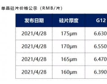 涨!中环硅片报价上涨0.17-0.3元/片