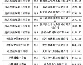 中标 | 国网山西电力2021-1配网物资协议库存招标