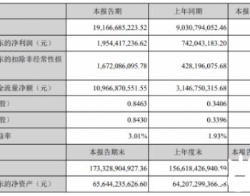 宁德时代2021年一季度净利19.54亿元,同比增长163.38%