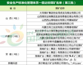 15处!第三批安全生产标准化管理体系一级达标煤矿