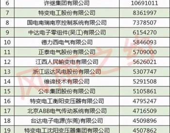 来看中国电气工业100强企业有哪些