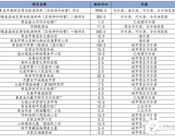青海西宁青藏铁路调度大厦污水源热泵系统项目