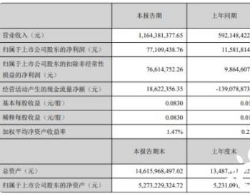 <em>珠海港</em>2021年第一季度净利7710.94万增长565.78% 港口及风电业务规模扩大