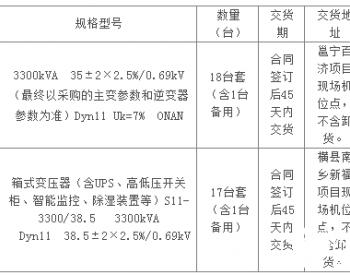 招标丨<em>龙源电力</em>广西龙源风力发电有限公司邕宁百济(50MW)和横县南乡新福(48MW)风电场箱式变压器采购公开招标项目招标公告