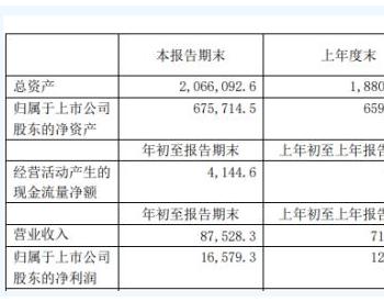 天津创业环保2021年第一季度净利1.66亿增长27.72%