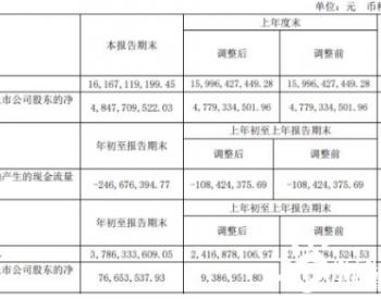 时代新材2021年第一季度净利7665.35万增长716.6% 利息支出减少