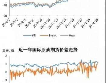 国际原油市场周评(4月22日-4月28日)