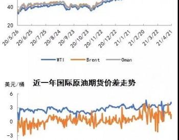 国际原油市场周评(4月15日-4月21日)