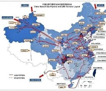 2021年中国天然气产业链怎么发展?