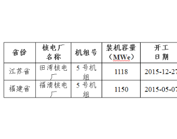 2020年1-12月全国首次装料的核电机组统计数据表