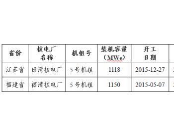 2020年1-9月全国首次装料的核电机组统计数据表
