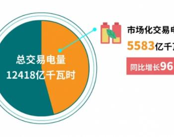 累计完成12418亿千瓦时!北京电力交易中心发布2021年一季度电力市场交易信息