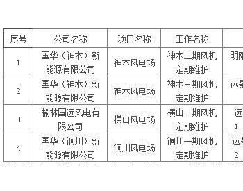 招标丨国华投资陕西公司2021年风机定期维护服务公开招标项目招标公告