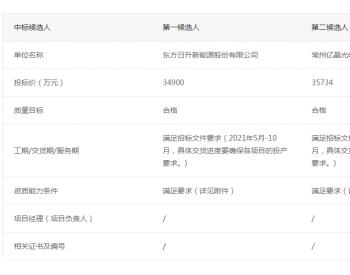 中标   广东省电力开发有限公司2021年第二批光伏组件采购中标候选人公示