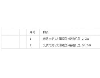 招标 | <em>中国石化</em>西北油田2021年度光伏电站框架协议招标公告
