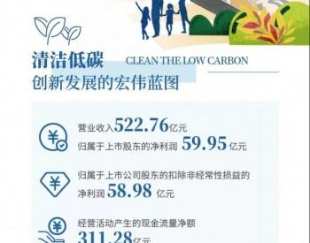 新能源在运5249.9MW,在建1702.4MW!一图速览中国