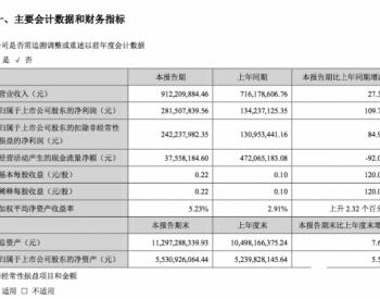 晶盛机电Q1新签设备订单超50亿元,净利润同比增10