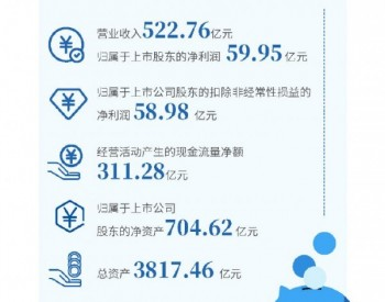 一张图看懂中国核电ESG(环境、责任和公司治理)