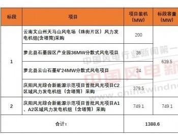 中标丨重磅!华能1388.6MW风电项目开标,11家整机商竞标!(附报价)
