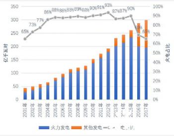 关于海南省发展光伏发电和风力发电的几点看法