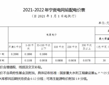 《关于<em>宁夏电网</em>2021-2022年输配及销售电价有关事项的通知》发布