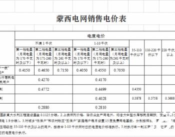 《内蒙古自治区发展和改革委员会关于<em>蒙西电网</em>2020-2022年输配电价和销售电价有关事项的通知》发布