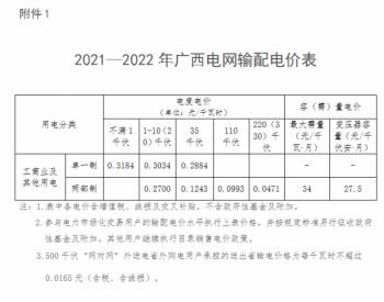 广西壮族自治区发展和改革委员会关于2020-2022年<em>广西电网</em>输配电价和目录销售电价有关事项的通知