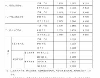 关于调整甘肃省销售电价及优化<em>峰谷分时电价</em>政策有关事项的通知