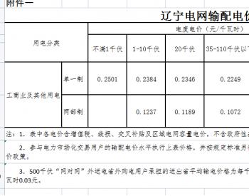 辽宁省发展改革委关于调整<em>输配电价</em>和销售电价有关事项的通知