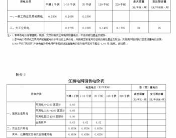 江西省发展改革委关于江西电网2020-2022年<em>输配电价</em>和销售电价有关事项的通知