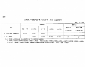 关于云南电网2020—2022年<em>输配电价</em>和销售电价有关事项的通知