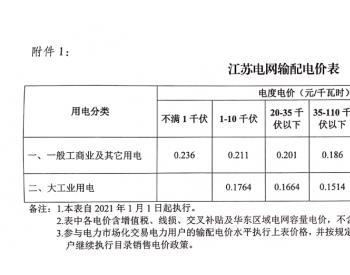 江苏省发展改革委关于江苏电网2020-2022年<em>输配电价</em>和销售电价有关事项的通知