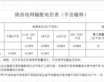 关于陕西电网2020~2022年<em>输配电价</em>有关问题的通知