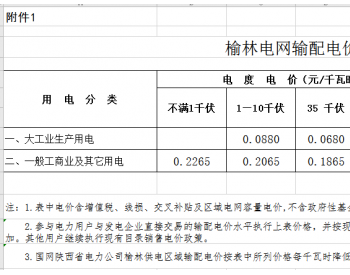 关于陕西榆林电网2020~2022年<em>输配电价</em>有关问题的通知