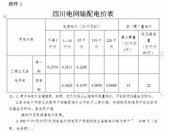 关于四川电网2020—2022年<em>输配电价</em>和销售电价有关事项的通知