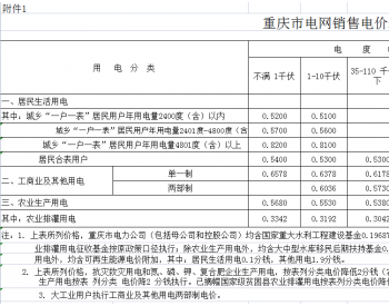重庆市发展和改革委员会关于调整销售电价有关事项的通知