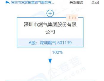 <em>深圳燃气</em>成立智慧燃气服务公司,注册资本1亿元