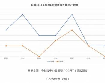 东道国不再欢迎煤电,中日韩加速海外退煤
