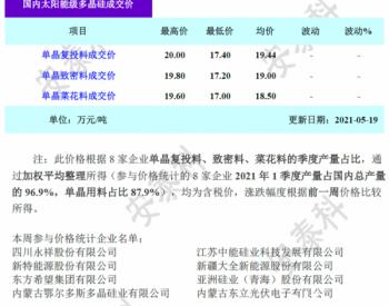 多晶硅周评-下游超量扩产未止 价格延续上涨走势(2021年5月19日)