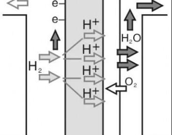 什么是磷酸燃料电池(PAFC)?