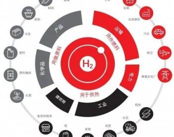 氢:储能的未来?