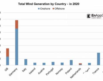 我国海上风电发展现状