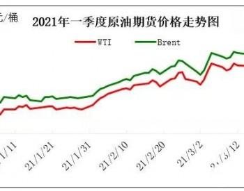 【重磅分析】后疫情时代原油回暖 2021年一季度国际油价大幅反弹