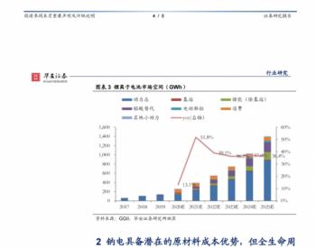 锂电池系列:钠电定位储能及铅酸替代,锂电仍为主流