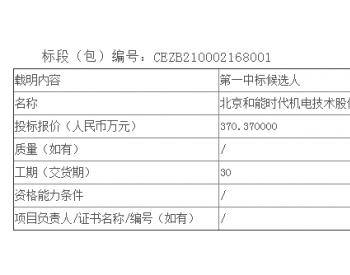 中标丨国华投资内蒙古锡林郭勒新能源等两家单位风电场风机备件公开招标采购项目中标候选人公示