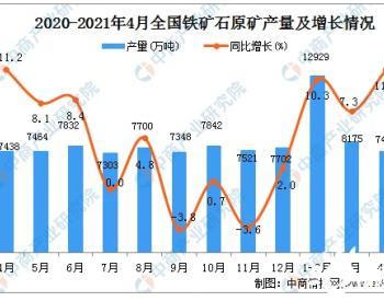 2021年4月中国铁矿石原矿产量数据统计分析